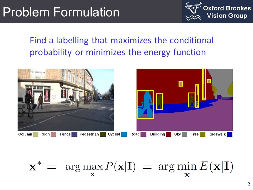 Problem Formulation Find a labelling that maximizes the conditional probability or minimizes the energy function.