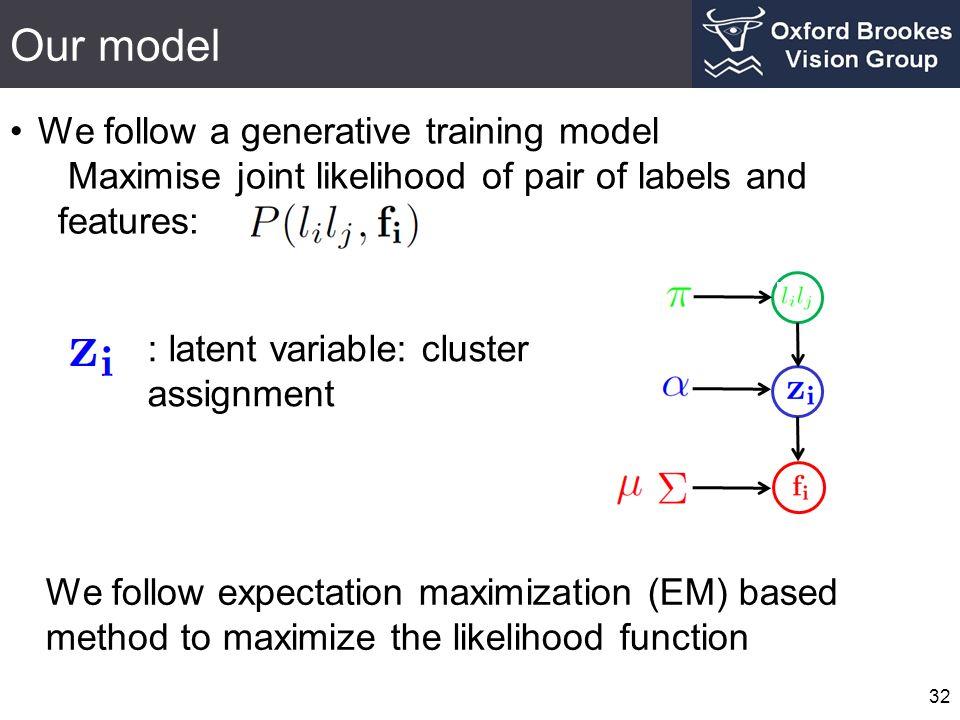 Our model We follow a generative training model