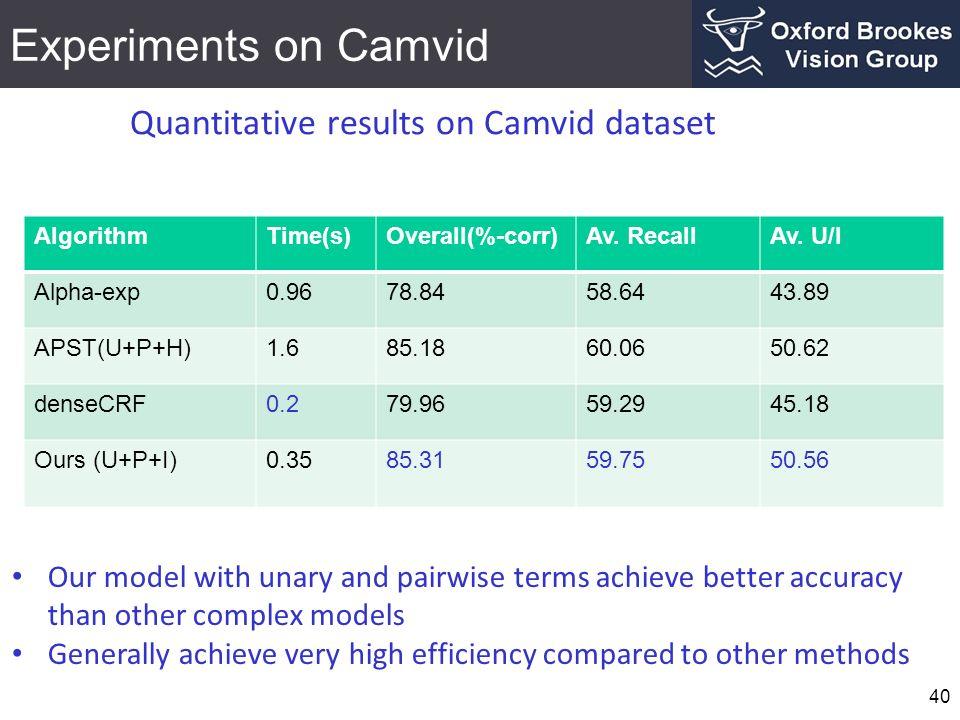 Experiments on Camvid Quantitative results on Camvid dataset