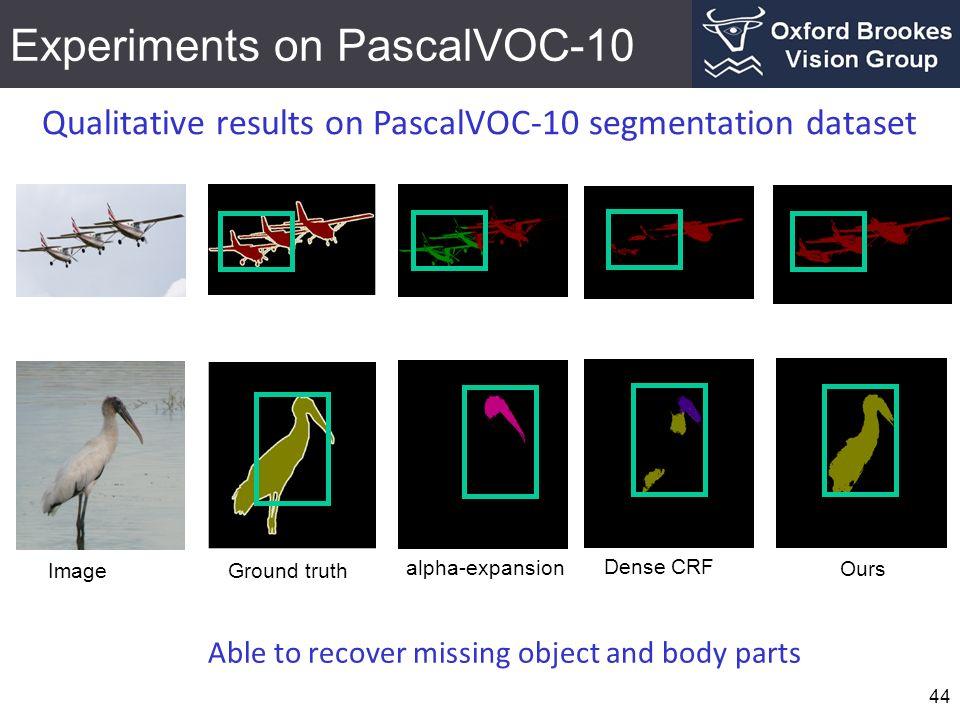 Experiments on PascalVOC-10