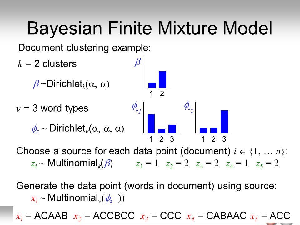 Bayesian Finite Mixture Model