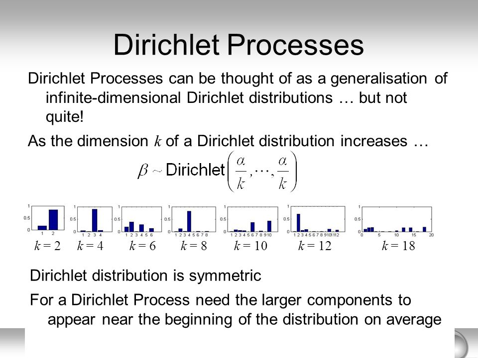 Dirichlet Processes Dirichlet Processes can be thought of as a generalisation of infinite-dimensional Dirichlet distributions … but not quite!