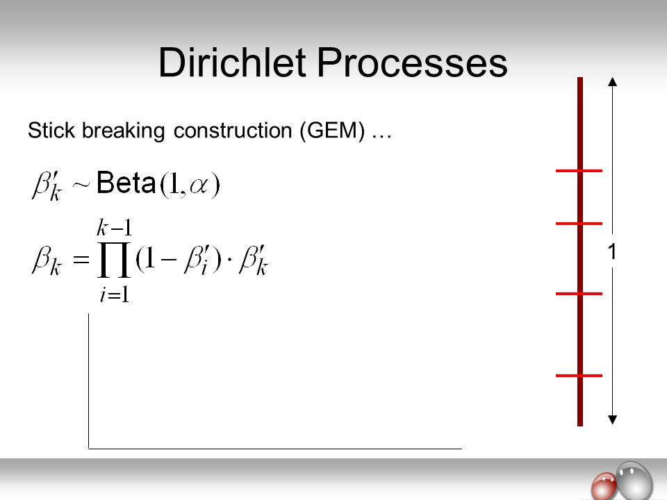 Dirichlet Processes Stick breaking construction (GEM) … 1