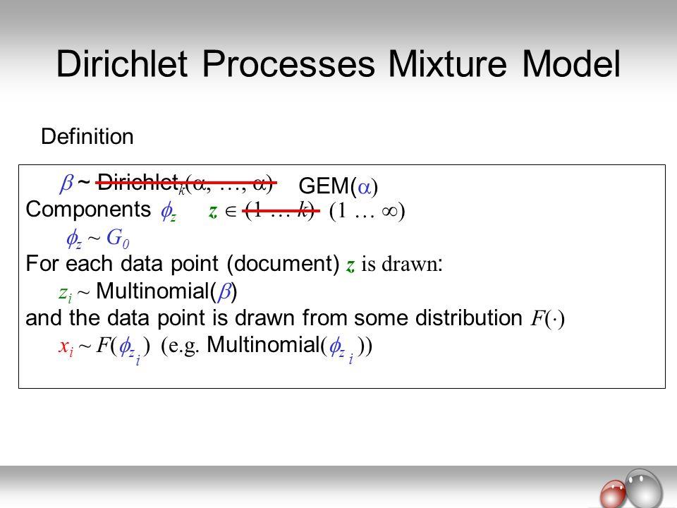 Dirichlet Processes Mixture Model