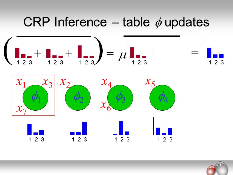 CRP Inference – table  updates