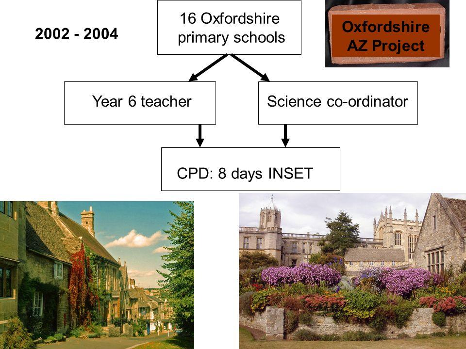 16 Oxfordshire primary schools. Oxfordshire. AZ Project. 2002 - 2004. Year 6 teacher. Science co-ordinator.