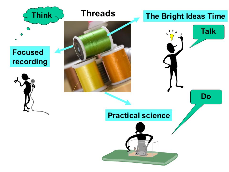 Threads Think The Bright Ideas Time Talk Focused recording Do