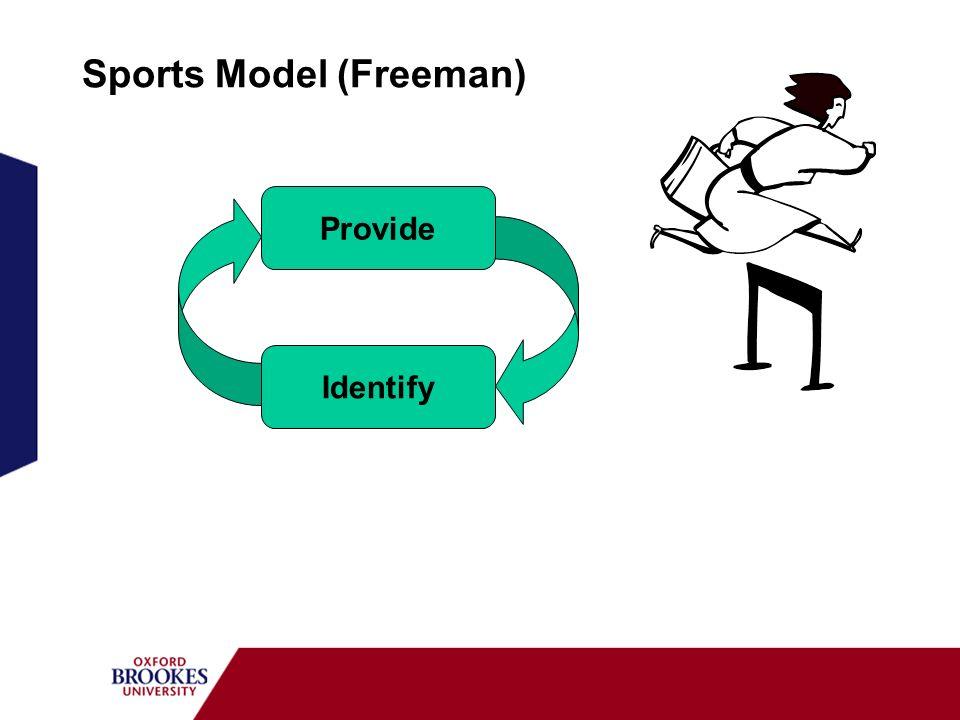 Sports Model (Freeman)