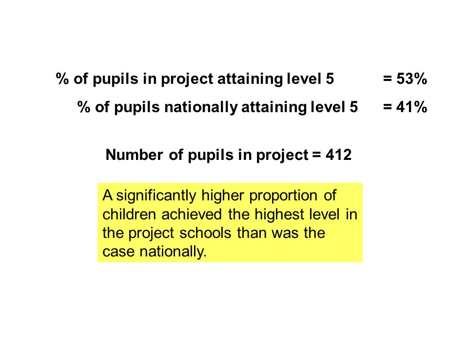 % of pupils in project attaining level 5 = 53%