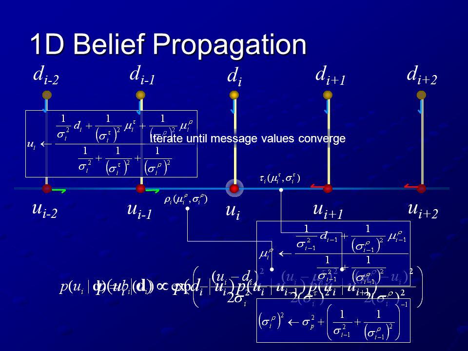 1D Belief Propagation di di-1 di+1 di-2 di+2 ui ui-1 ui+1 ui-2 ui+2