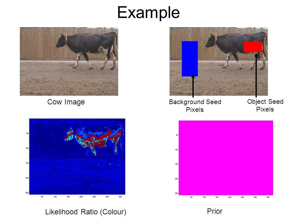 Example Cow Image Likelihood Ratio (Colour) Prior Background Seed