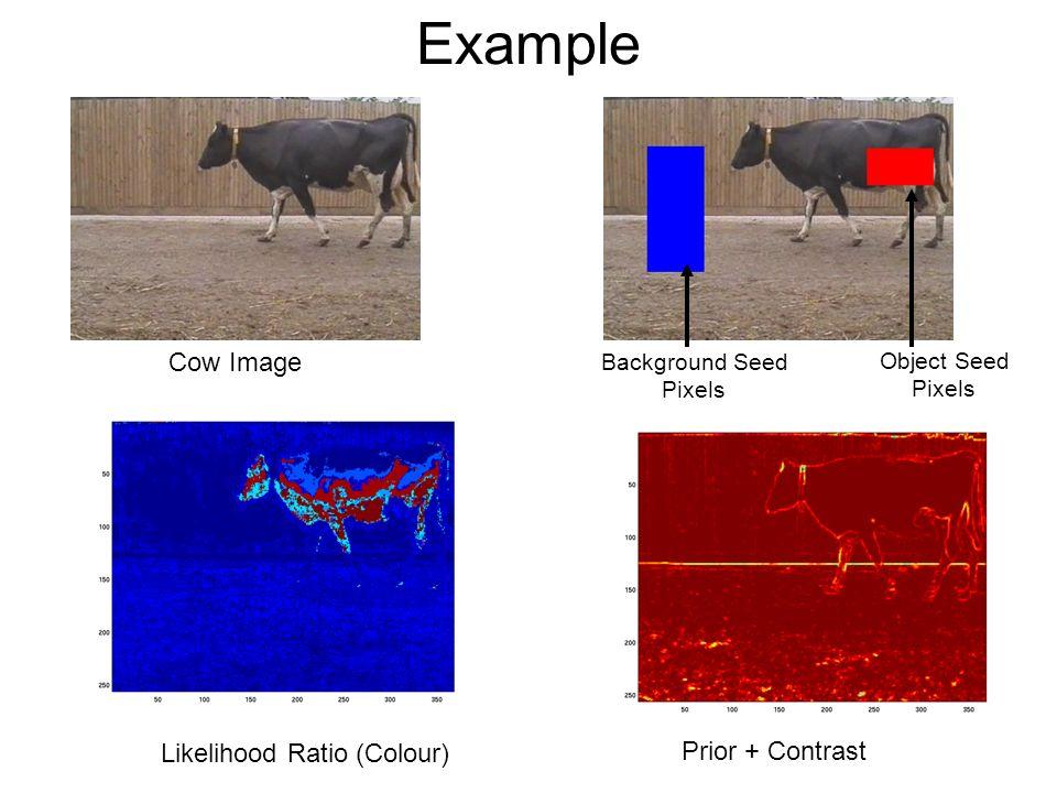 Example Cow Image Likelihood Ratio (Colour) Prior + Contrast