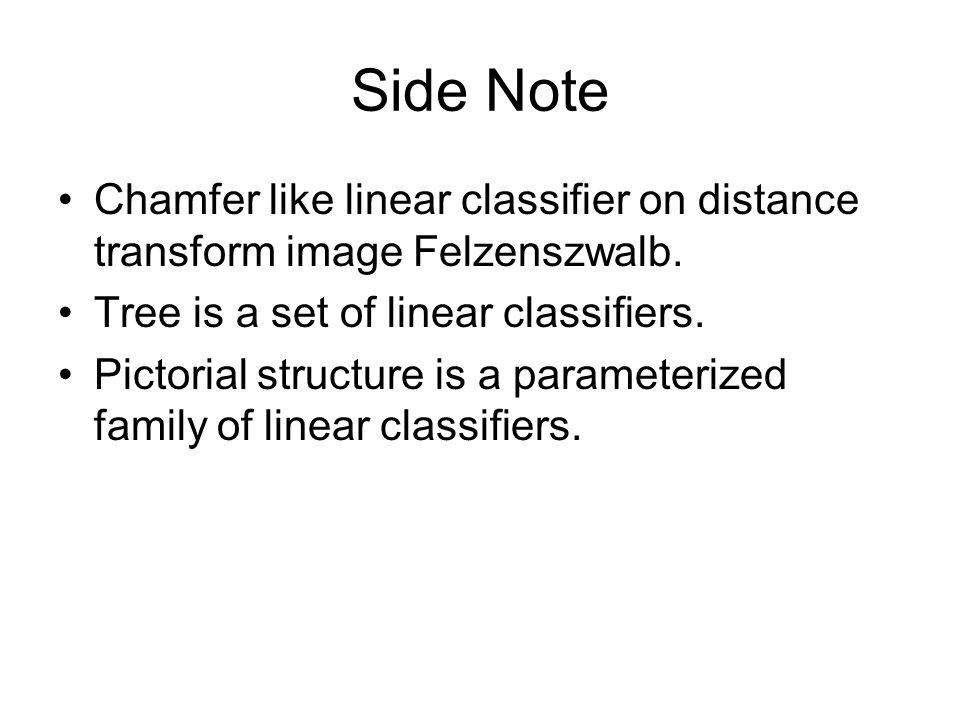 Side Note Chamfer like linear classifier on distance transform image Felzenszwalb. Tree is a set of linear classifiers.