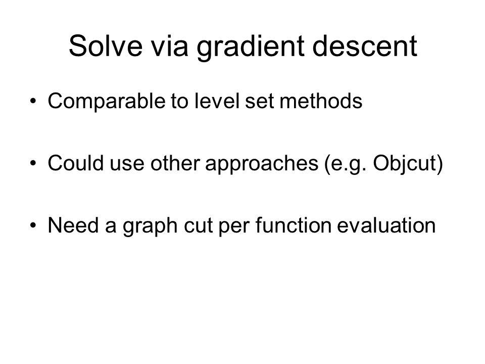 Solve via gradient descent