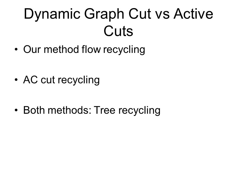 Dynamic Graph Cut vs Active Cuts