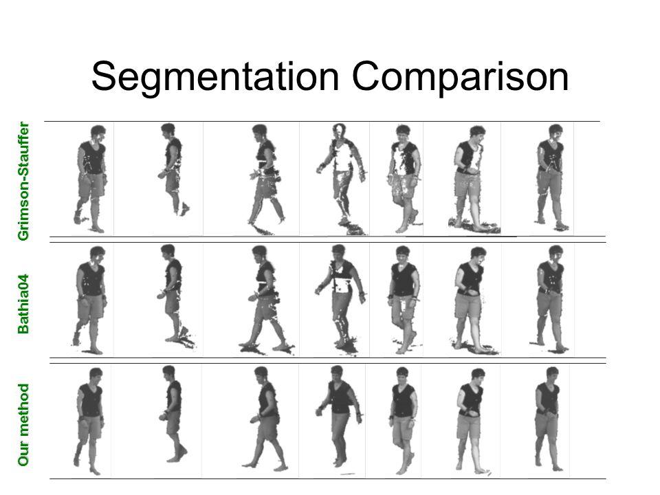 Segmentation Comparison