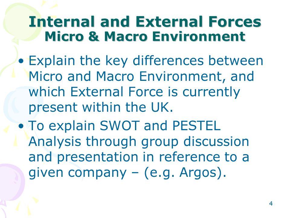 distinguish between micro and macro economic
