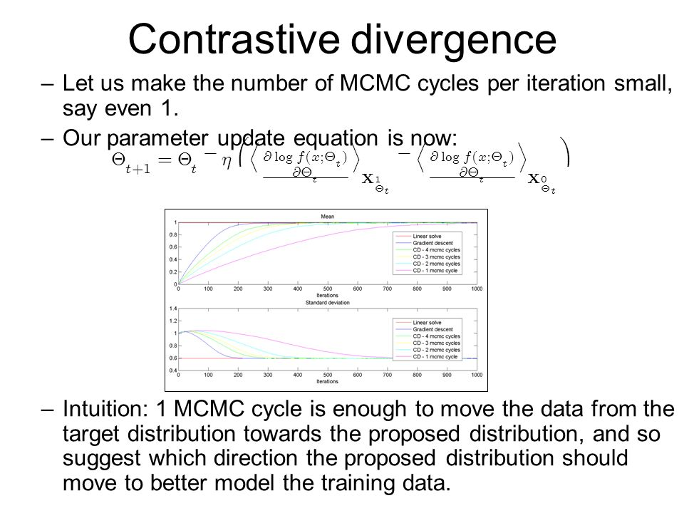 Contrastive divergence