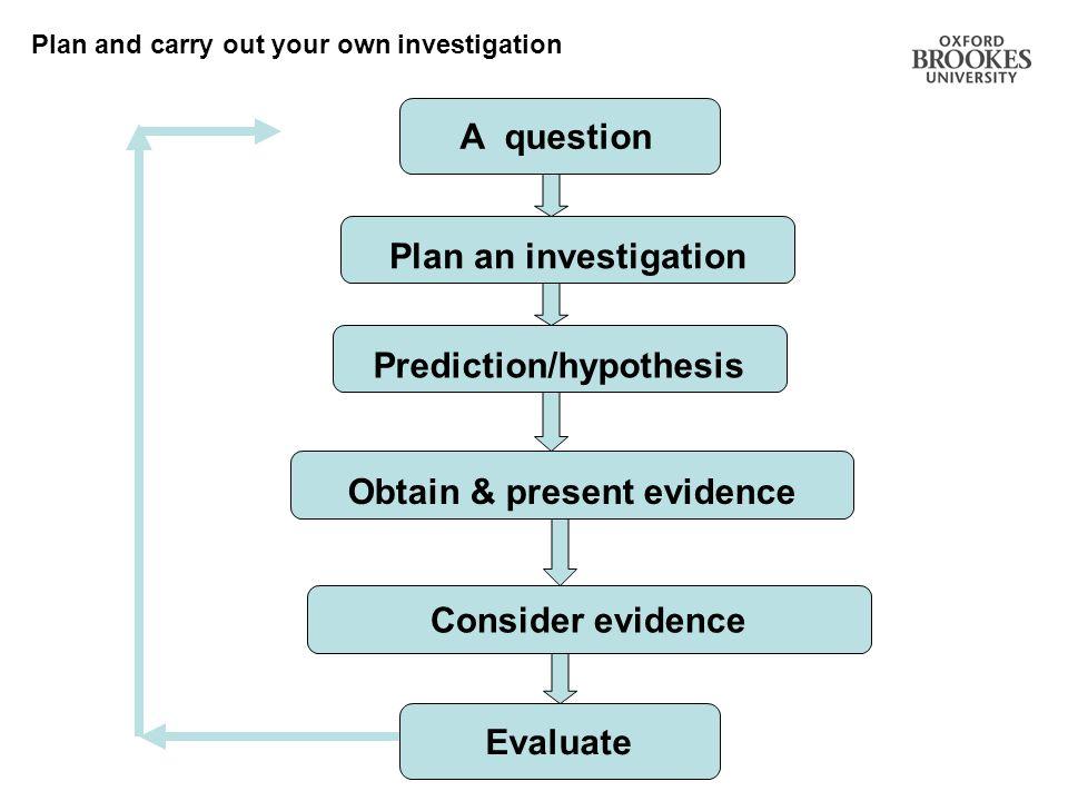 Prediction/hypothesis Obtain & present evidence
