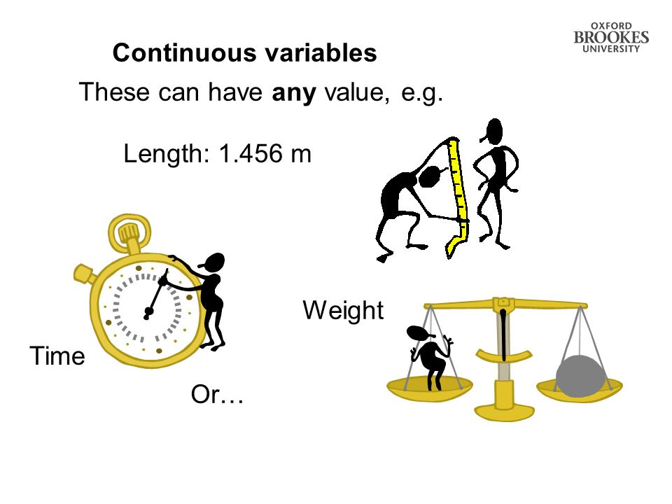 Continuous variables These can have any value, e.g. Length: 1.456 m Weight Time Or…