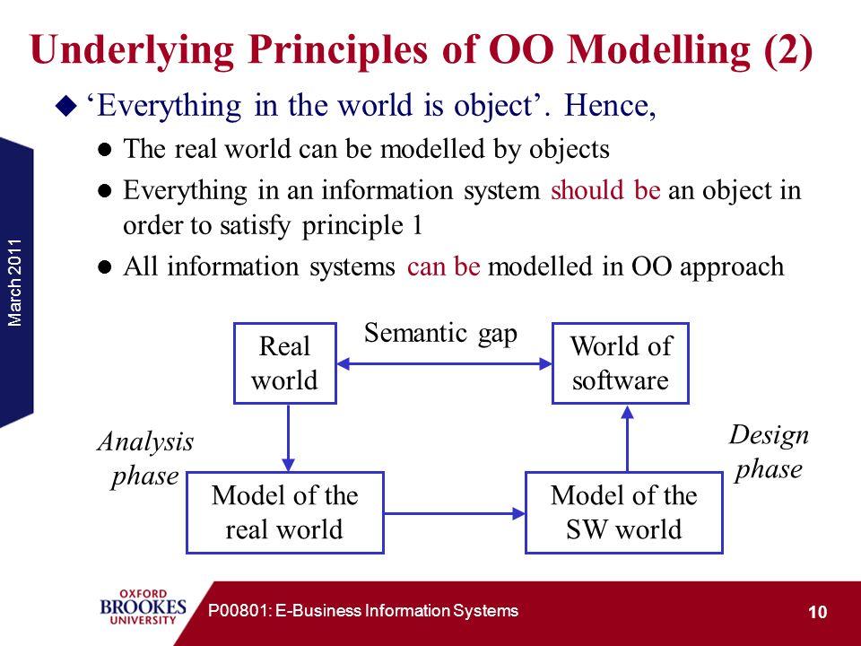 Underlying Principles of OO Modelling (2)
