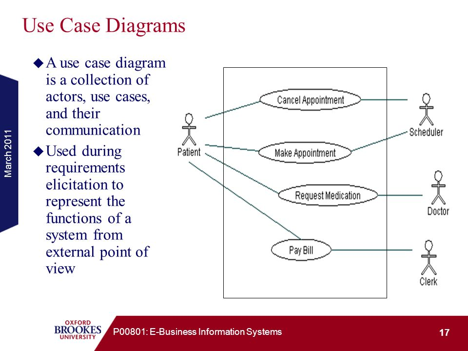 Use Case Diagrams A use case diagram is a collection of actors, use cases, and their communication.