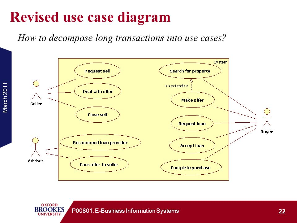 Revised use case diagram