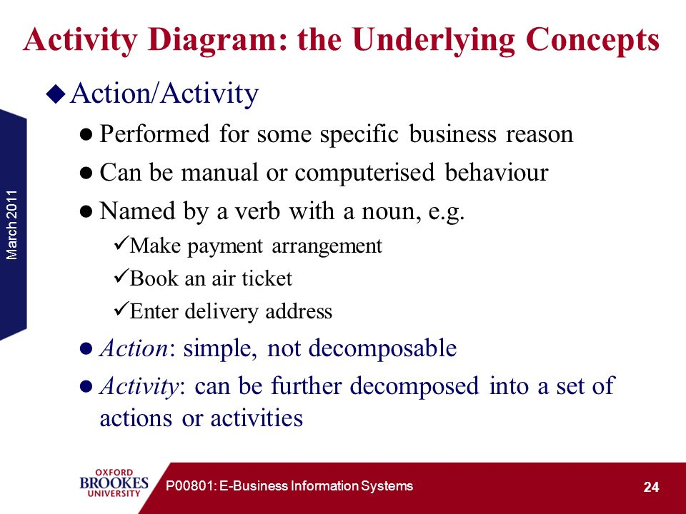 Activity Diagram: the Underlying Concepts