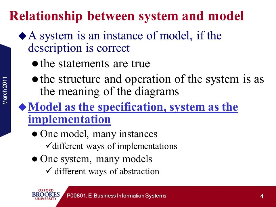 Relationship between system and model