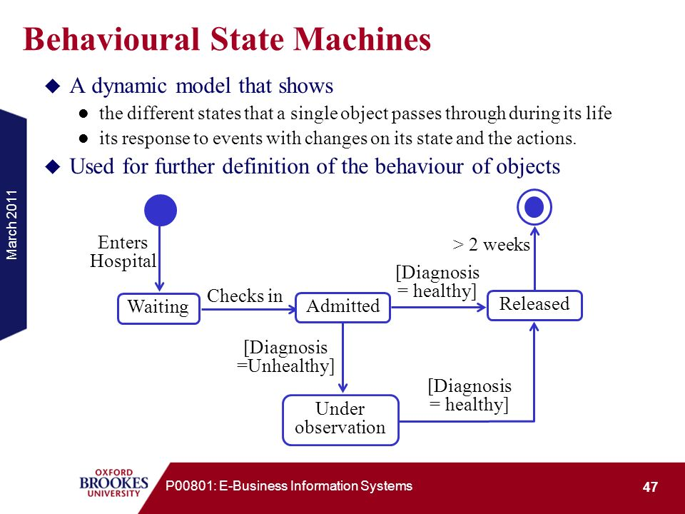 Behavioural State Machines