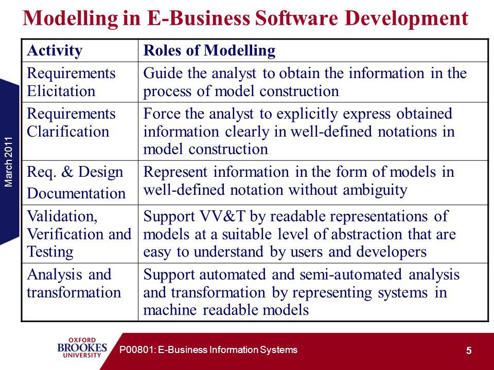 Modelling in E-Business Software Development