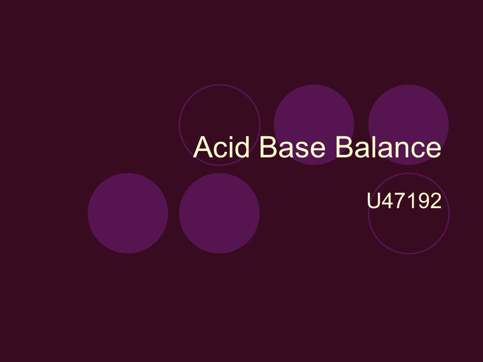 Acid Base Balance U47192