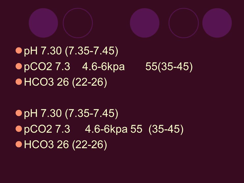 pH 7.30 (7.35-7.45) pCO2 7.3 4.6-6kpa 55(35-45) HCO3 26 (22-26) pCO2 7.3 4.6-6kpa 55 (35-45)