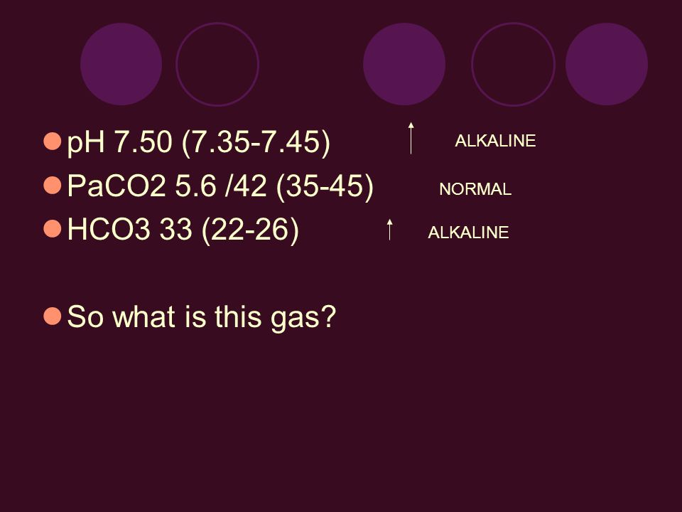 pH 7.50 ( ) PaCO2 5.6 /42 (35-45) HCO3 33 (22-26) So what is this gas ALKALINE. NORMAL.
