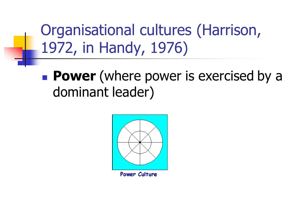 Organisational cultures (Harrison, 1972, in Handy, 1976)