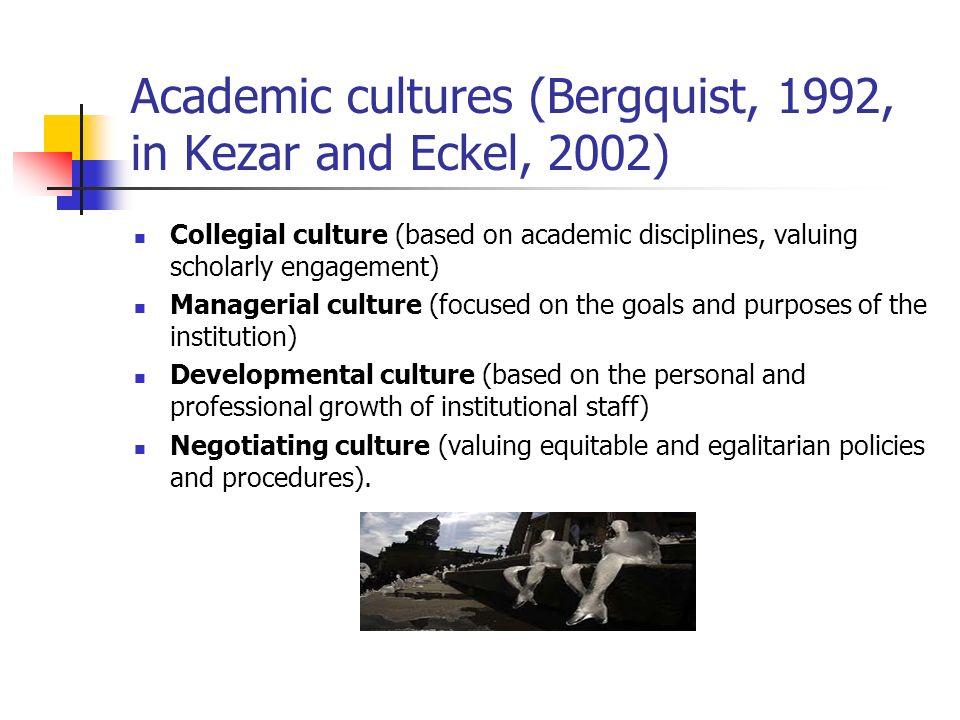 Academic cultures (Bergquist, 1992, in Kezar and Eckel, 2002)