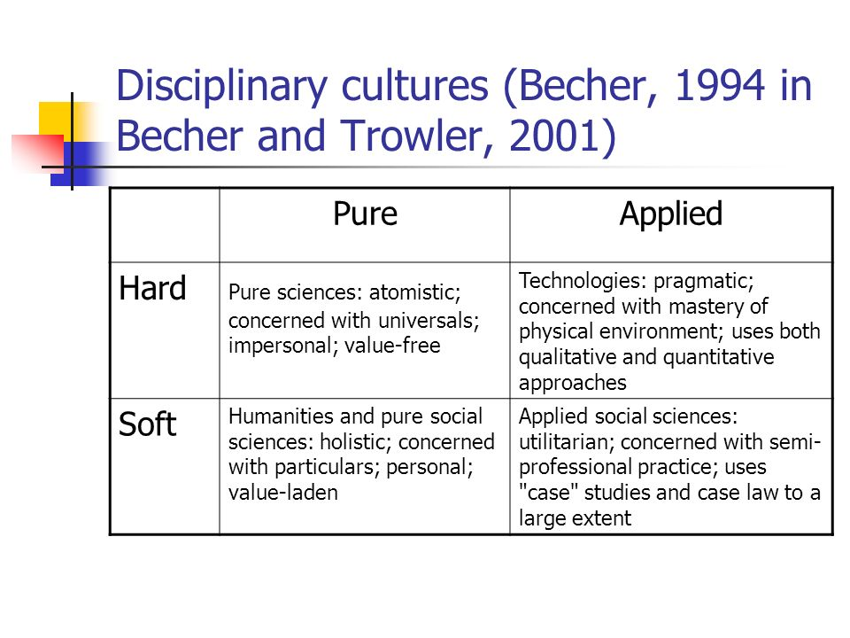 Disciplinary cultures (Becher, 1994 in Becher and Trowler, 2001)