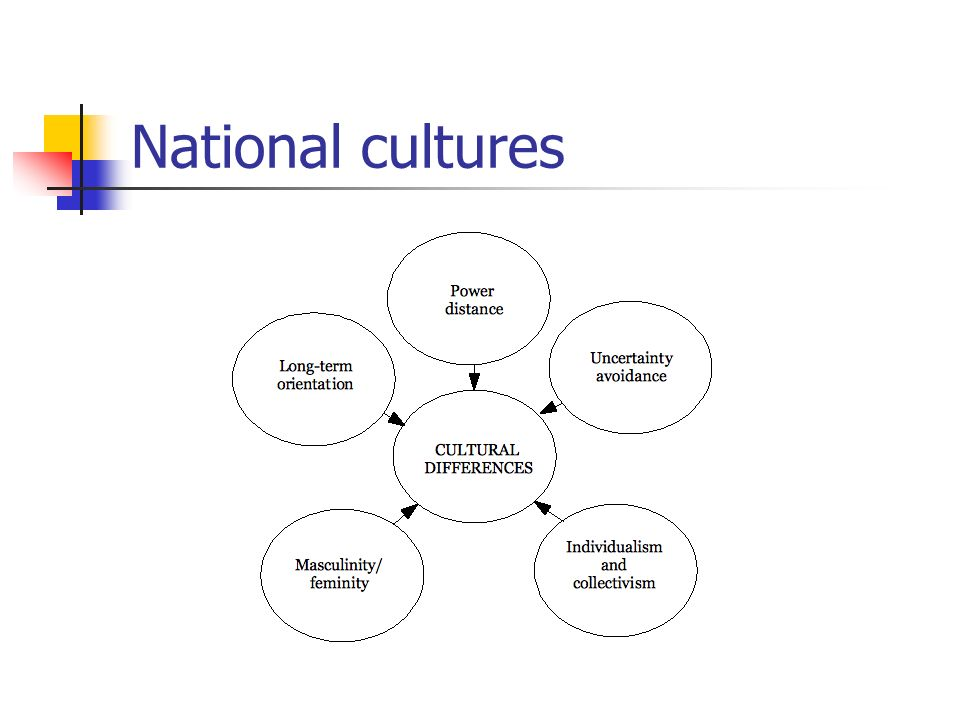 National cultures