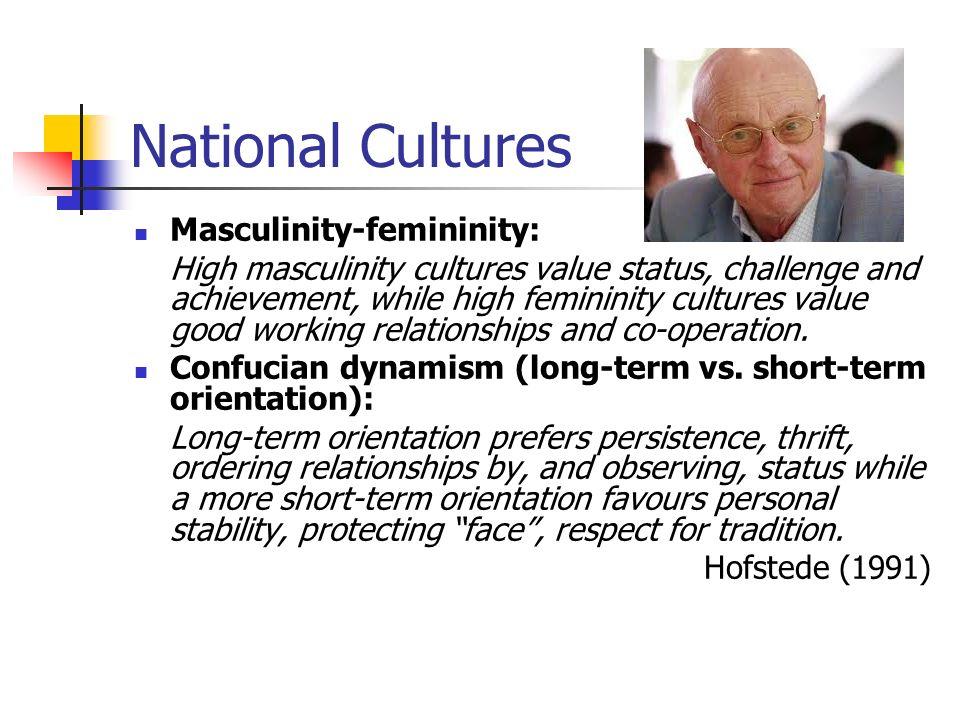 National Cultures Masculinity-femininity: