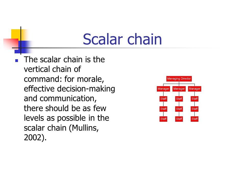 Scalar chain