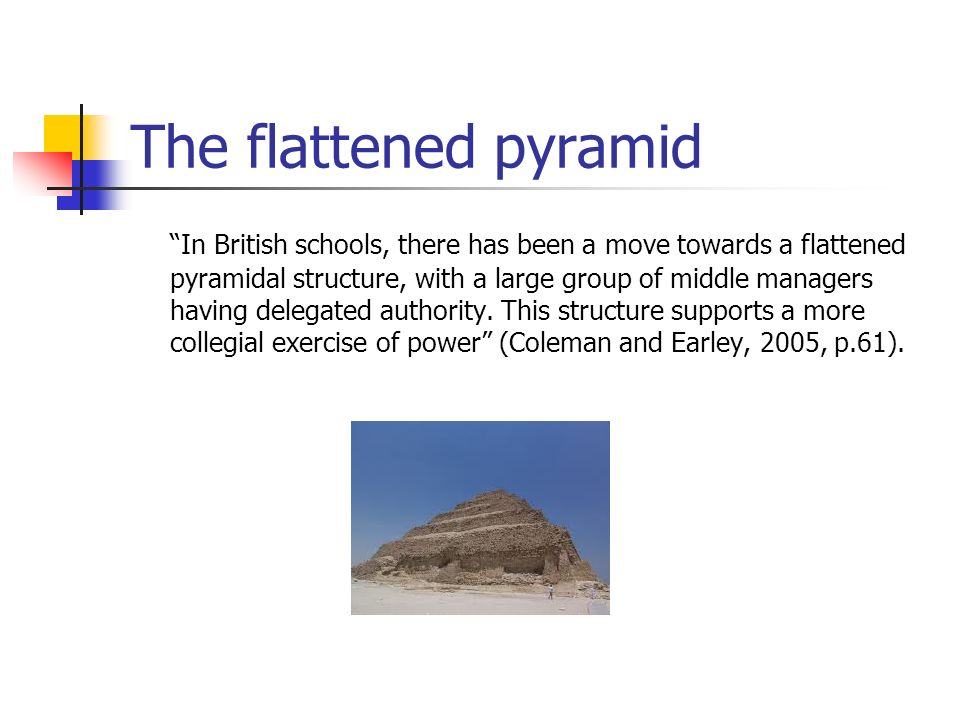 The flattened pyramid