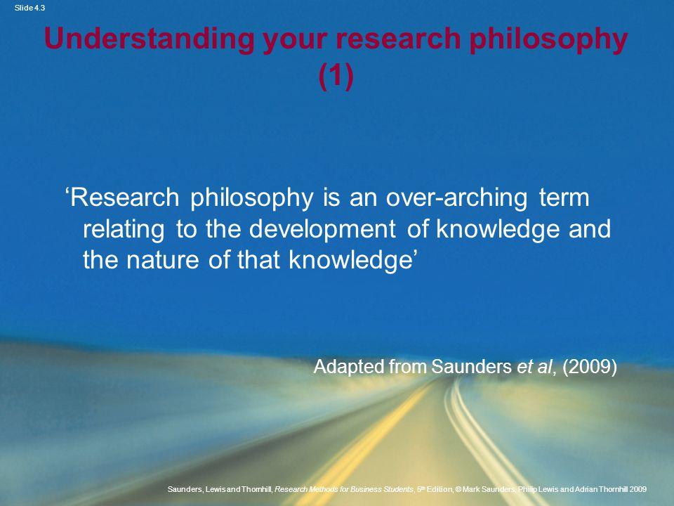 Understanding your research philosophy (1)