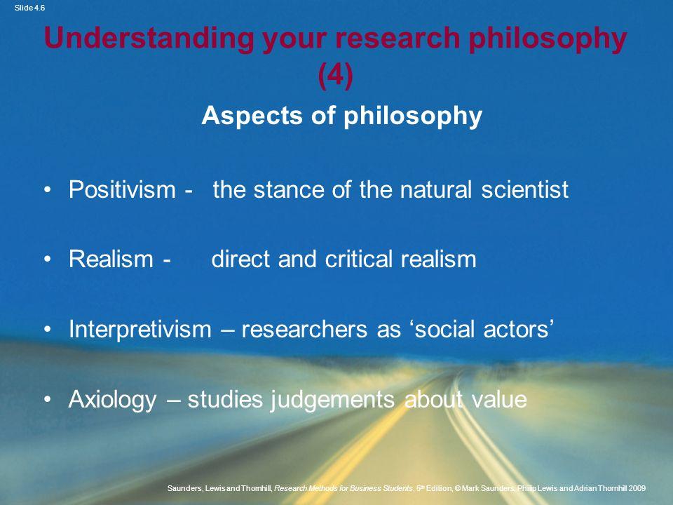 Understanding your research philosophy (4)