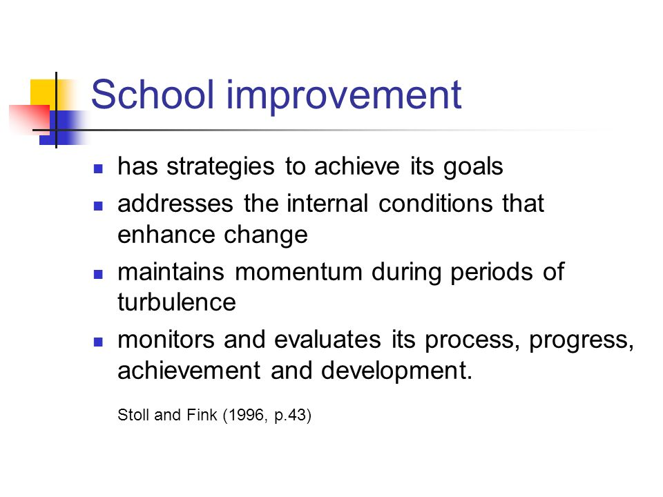 School improvement Stoll and Fink (1996, p.43)