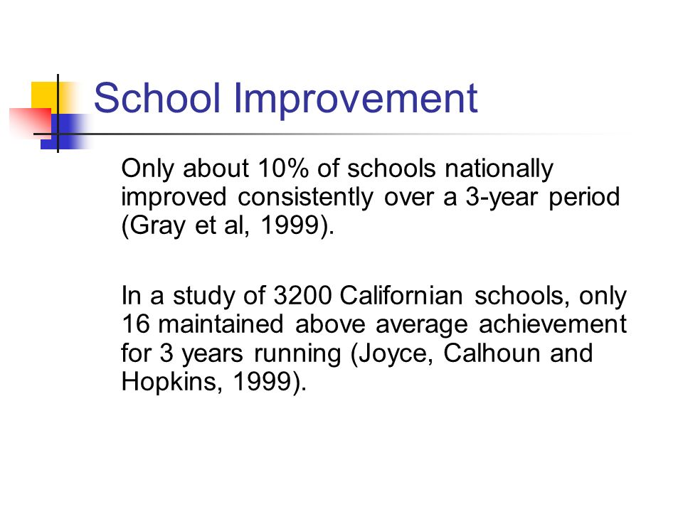 School ImprovementOnly about 10% of schools nationally improved consistently over a 3-year period (Gray et al, 1999).