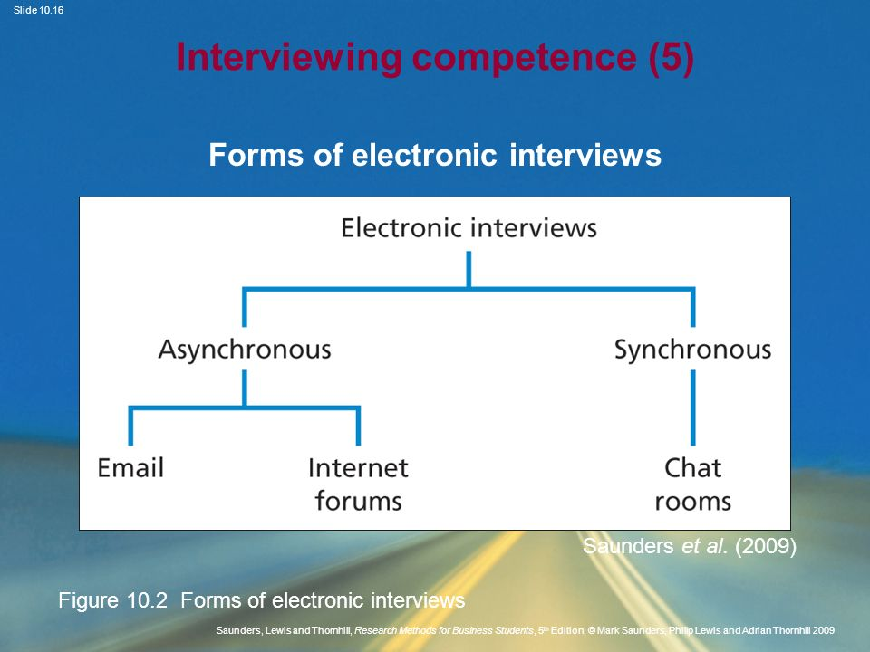 Interviewing competence (5)