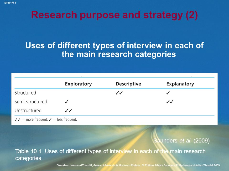 Research purpose and strategy (2)