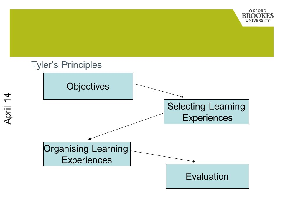 Tyler's Principles Objectives. March 17. Selecting Learning. Experiences. Organising Learning. Experiences.
