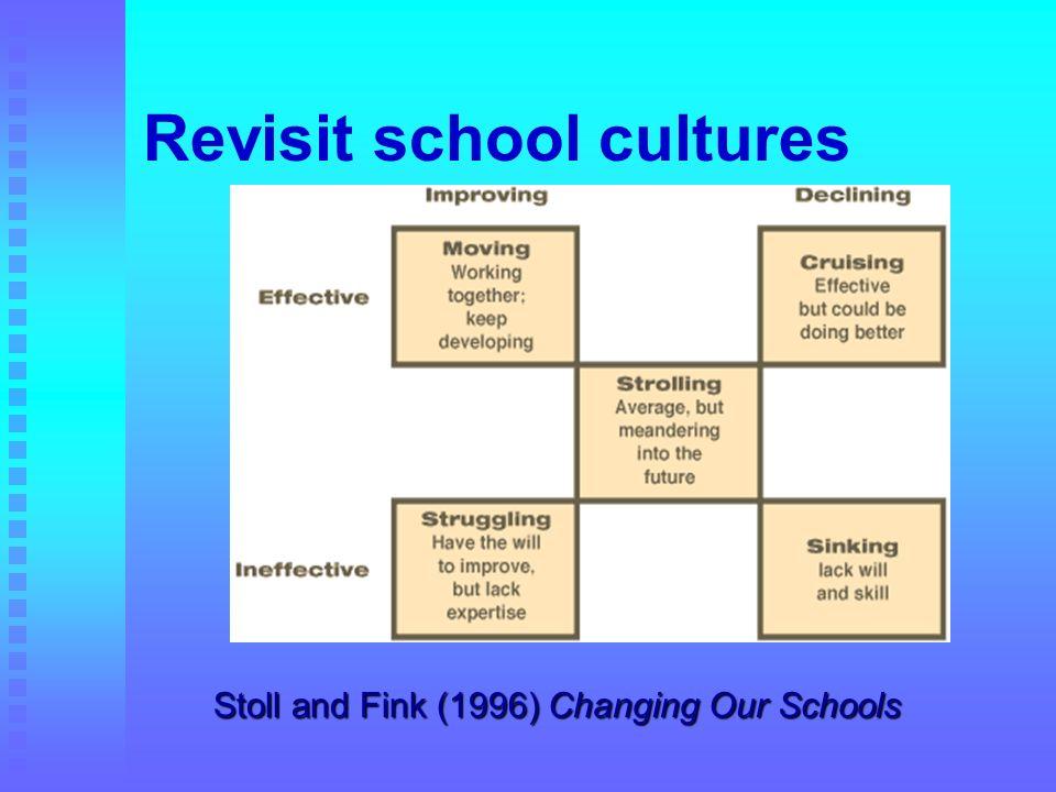 Revisit school cultures