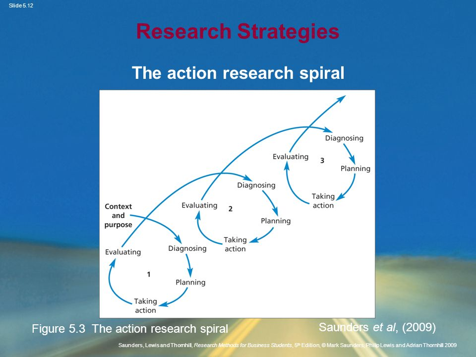 The action research spiral
